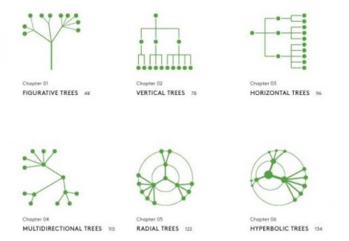 tree diagrams-001